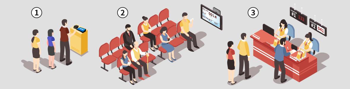 queue-management-system-service-counter-scene-1