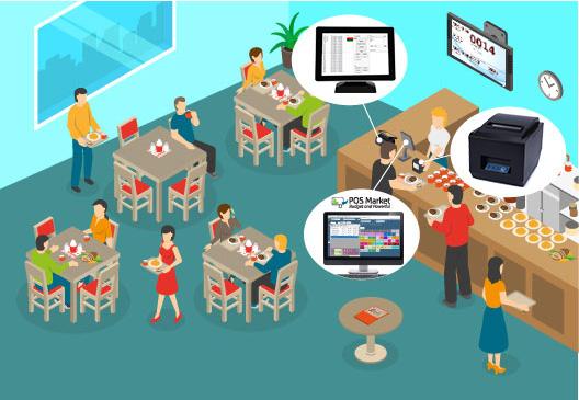 queue-manager-qms-system-queue-system-scenario-2-cafe