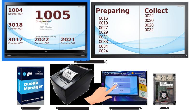queue-manager-standard-number-kiosk-p1500