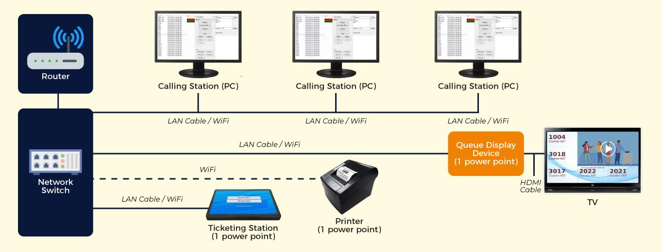 queue-system-diagram